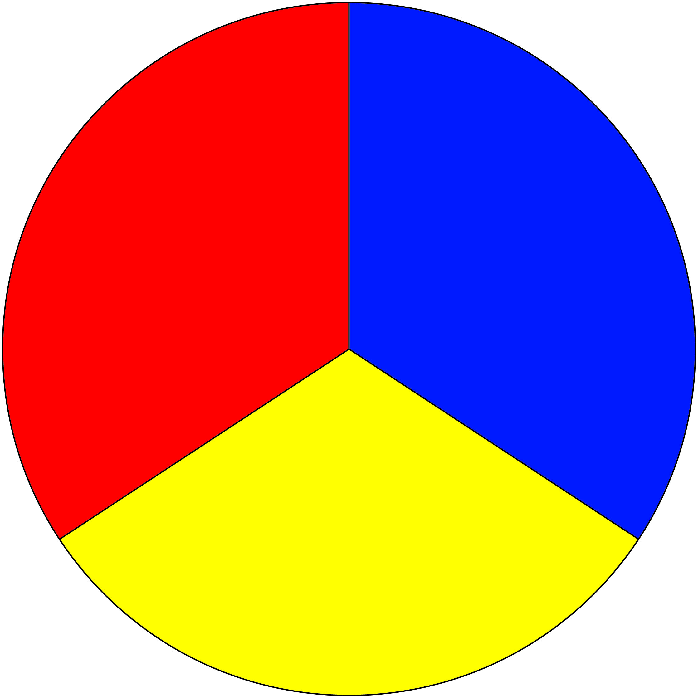 primary colors Gallery